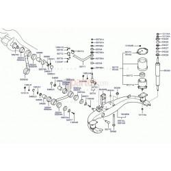 Kit de bujes de brazos de control - 6PACK